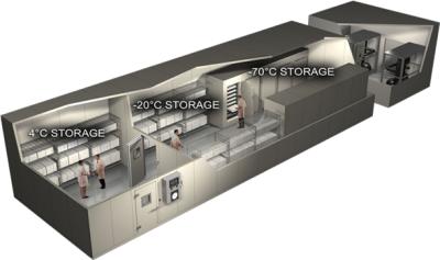 LABREPCO Ultra Low Freezer Rooms Bahnson Environmental Specialties